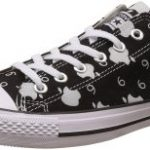 Amazon- Buy Converse Men's Sneakers in just Rs 699