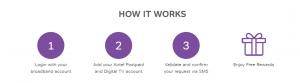 Airtel Free Internet - Get 60 GB 4G Free Airtel Internet