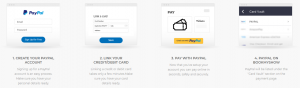 Paypal Bookmyshow Offer - Pay with Paypal and Get Rs.125 BMS Voucher