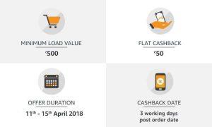 Amazon Pay Balance Add Money Offers