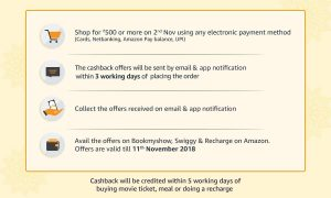 """(100% Cashback) Amazon GIS 2018 - """"Free Movie, Meal and Recharge"""" Offer"""